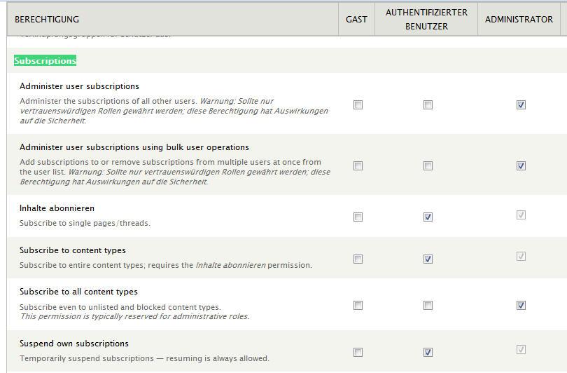 Drupal-Modul Subscriptions: Berechtigungen vergeben