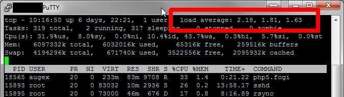 Serverauslastung vor Upgrade: eindeutig zu hoch
